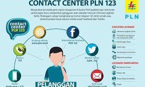 Saluran Telepon 123